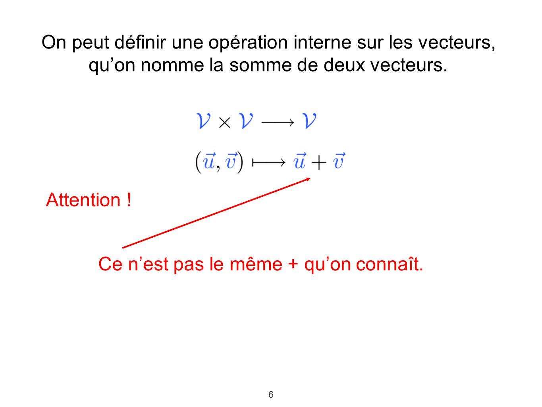 On peut définir une opération interne sur les vecteurs,