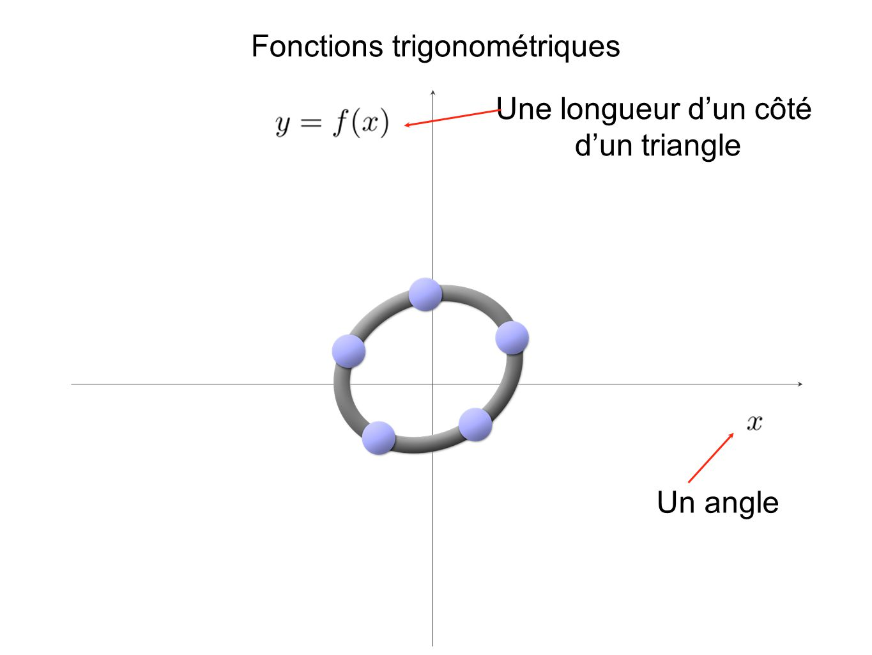 Fonctions trigonométriques