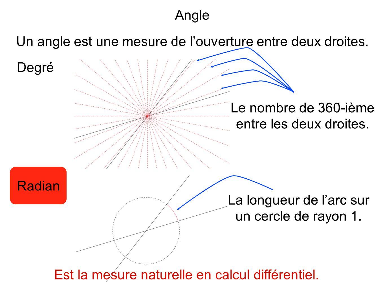 Un angle est une mesure de l'ouverture entre deux droites.