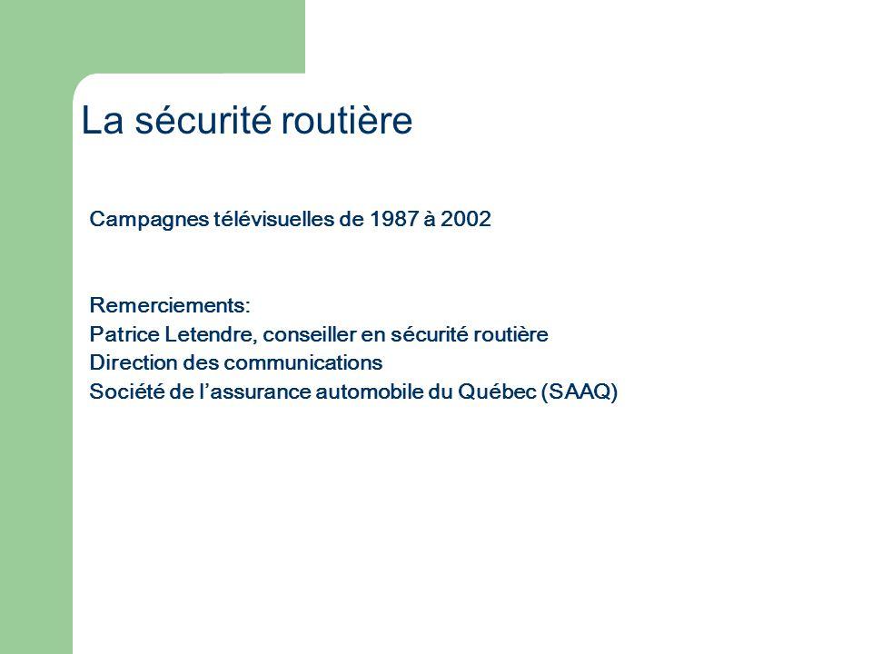 La sécurité routière Campagnes télévisuelles de 1987 à 2002