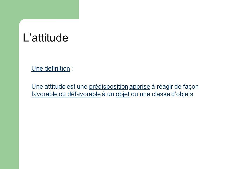 L'attitude Une définition :