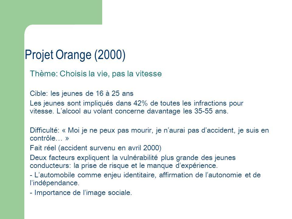 Projet Orange (2000) Thème: Choisis la vie, pas la vitesse