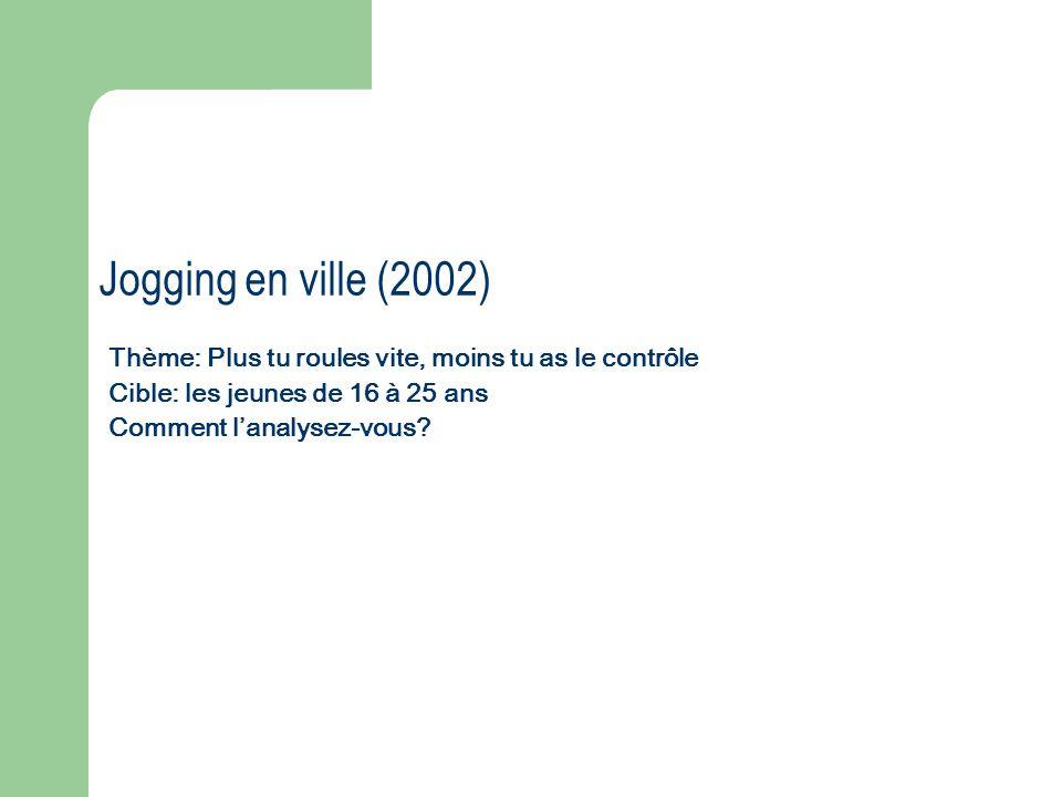Jogging en ville (2002) Thème: Plus tu roules vite, moins tu as le contrôle. Cible: les jeunes de 16 à 25 ans.