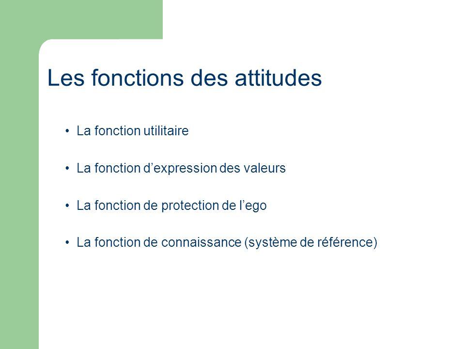 Les fonctions des attitudes