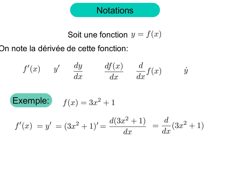 On note la dérivée de cette fonction: