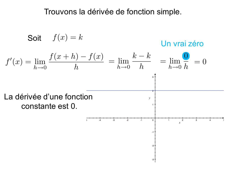 Trouvons la dérivée de fonction simple.