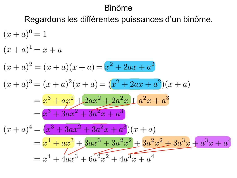 Regardons les différentes puissances d'un binôme.