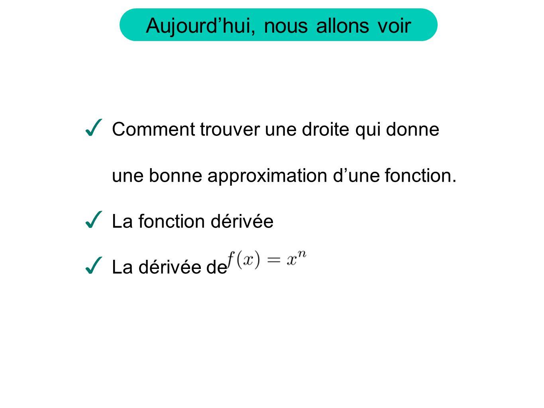 Comment trouver une droite qui donne une bonne approximation d'une fonction.
