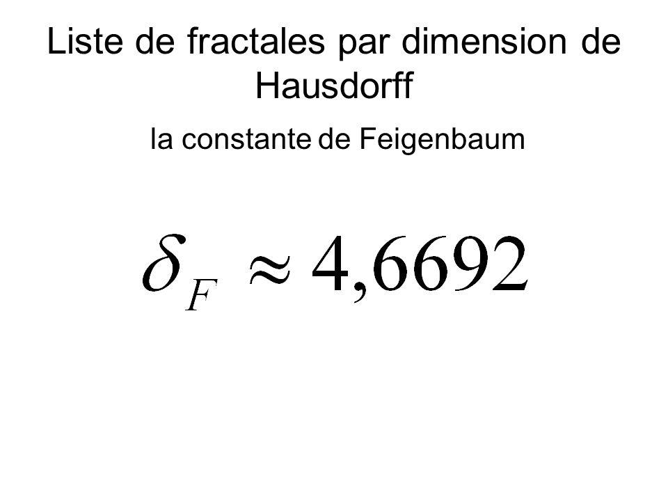 Liste de fractales par dimension de Hausdorff