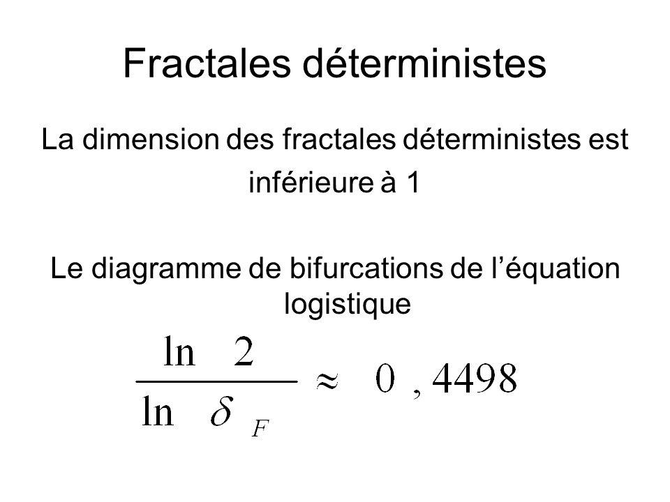 Fractales déterministes