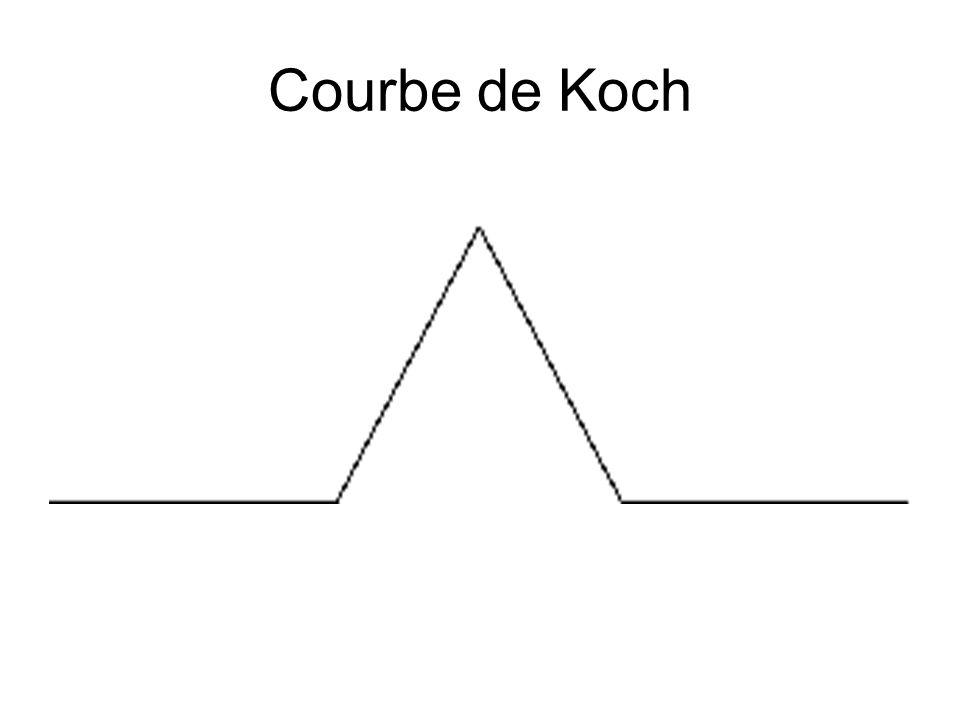 Courbe de Koch