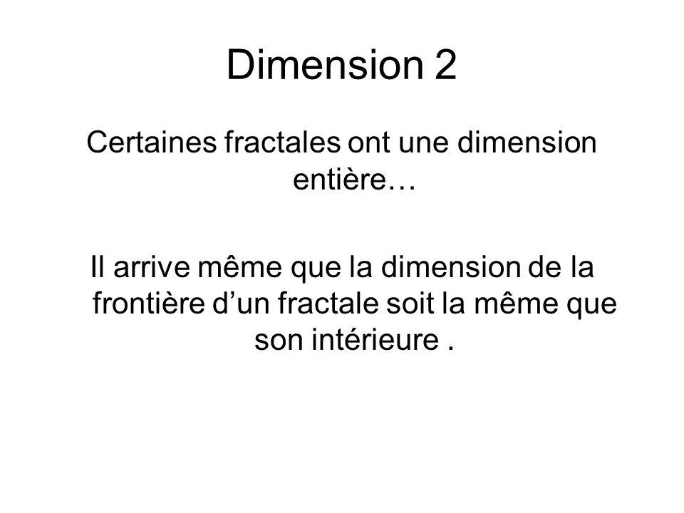 Certaines fractales ont une dimension entière…