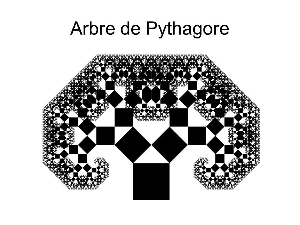 Arbre de Pythagore