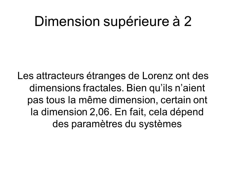 Dimension supérieure à 2