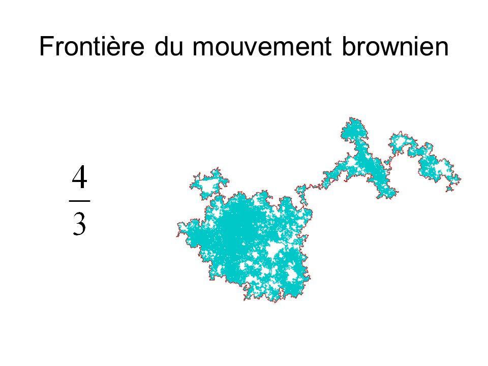 Frontière du mouvement brownien