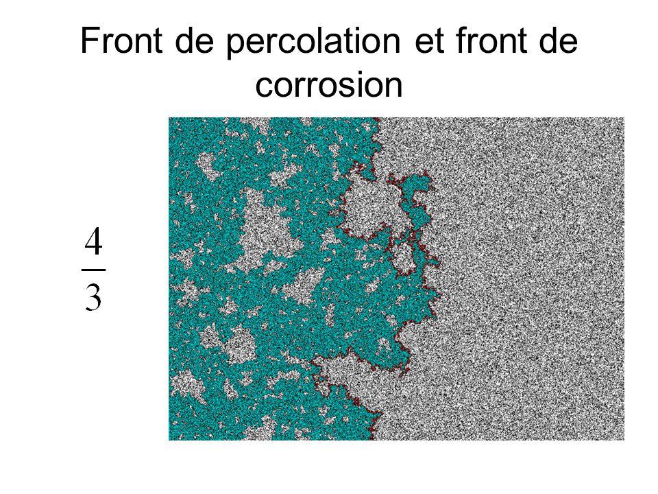 Front de percolation et front de corrosion