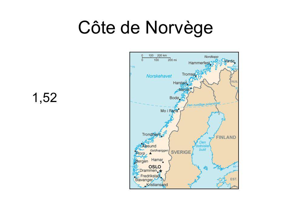 Côte de Norvège 1,52