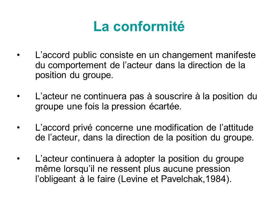 La conformité L'accord public consiste en un changement manifeste du comportement de l'acteur dans la direction de la position du groupe.