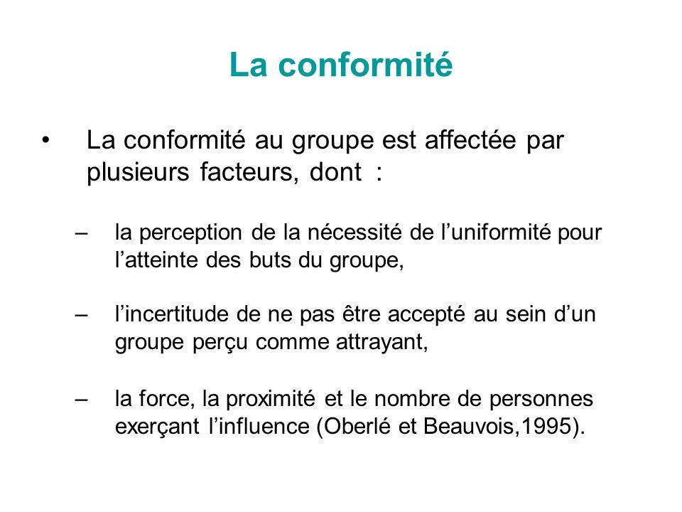 La conformité La conformité au groupe est affectée par plusieurs facteurs, dont :
