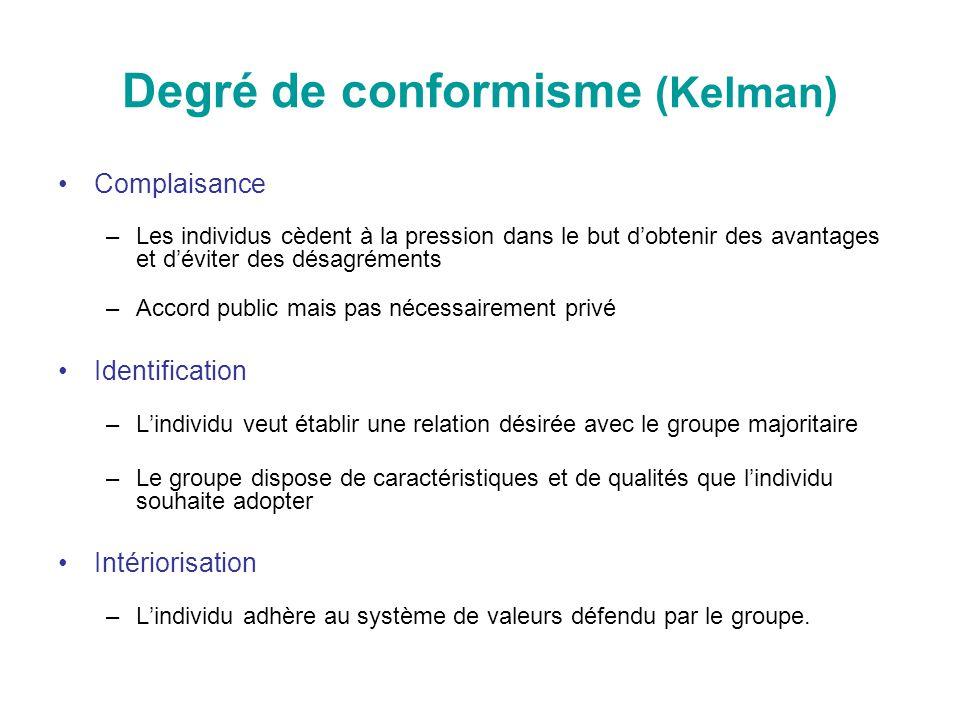 Degré de conformisme (Kelman)