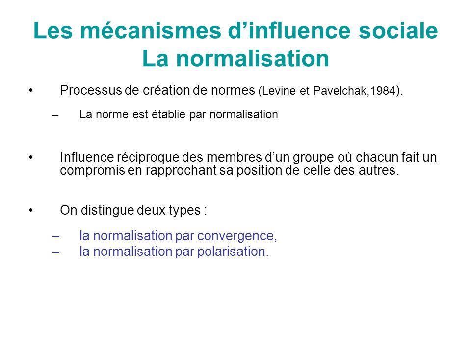 Les mécanismes d'influence sociale La normalisation