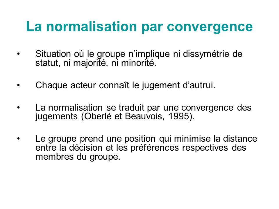 La normalisation par convergence