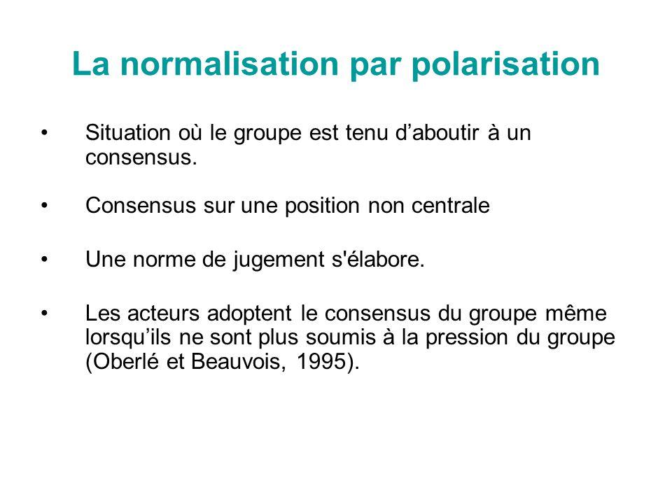La normalisation par polarisation