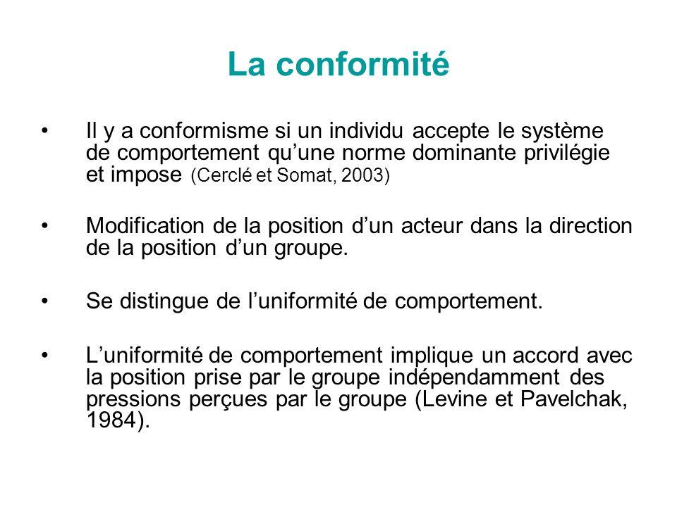 La conformité