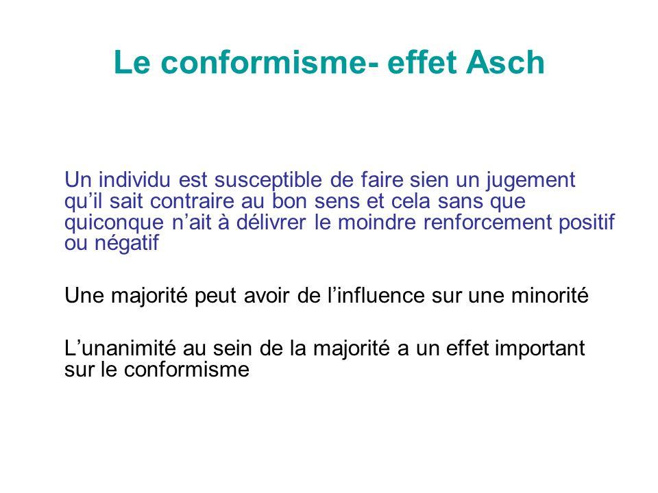 Le conformisme- effet Asch