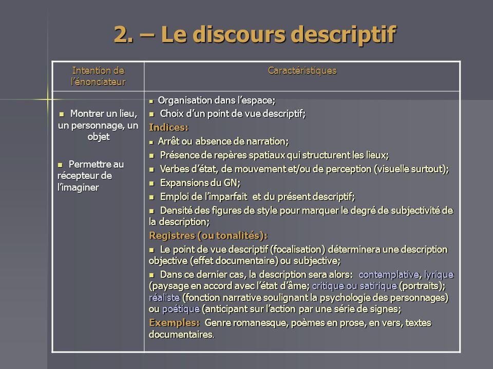 2. – Le discours descriptif