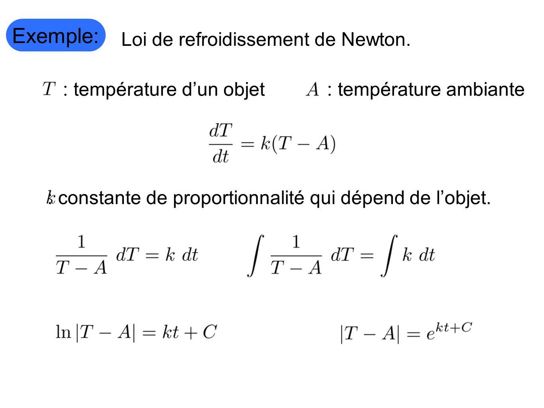 Exemple: Loi de refroidissement de Newton. : température d'un objet