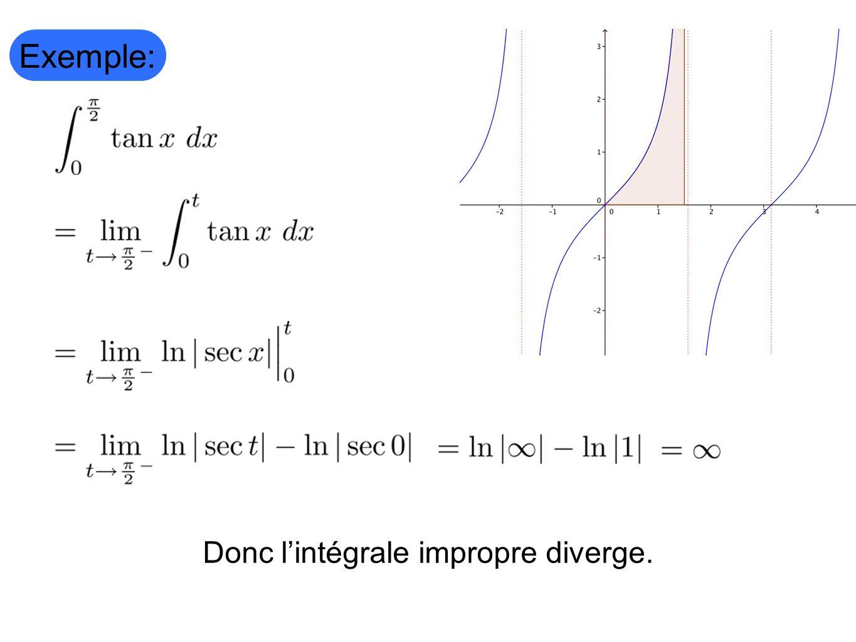 Donc l'intégrale impropre diverge.