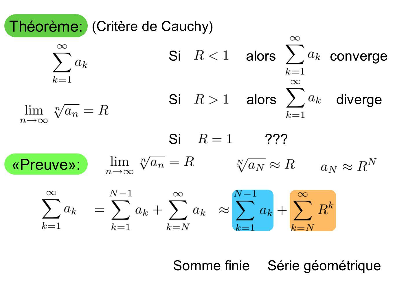 Théorème: «Preuve»: (Critère de Cauchy) alors converge Si alors