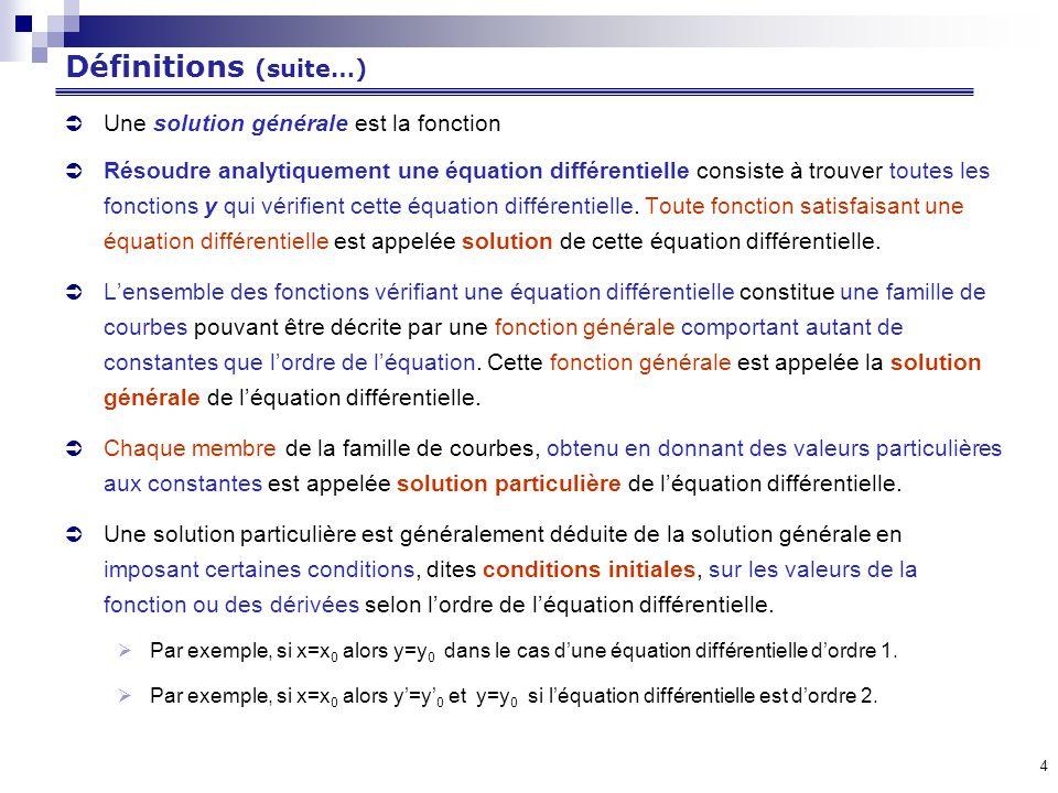 Définitions (suite…) Une solution générale est la fonction