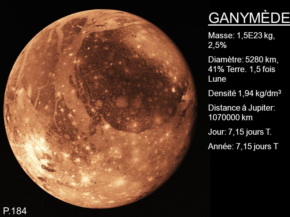 GANYMÈDE Masse: 1,5E23 kg, 2,5% Diamètre: 5280 km, 41% Terre. 1,5 fois Lune. Densité 1,94 kg/dm3.