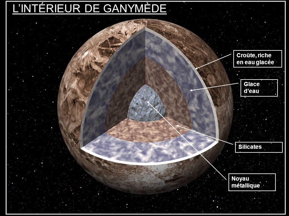 L'INTÉRIEUR DE GANYMÈDE