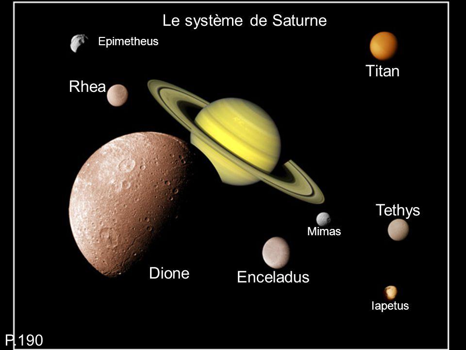 Le système de Saturne Titan Rhea Tethys Dione Enceladus P.190