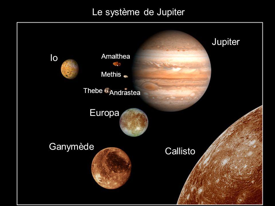 Le système de Jupiter Jupiter Io Europa Ganymède Callisto Amalthea