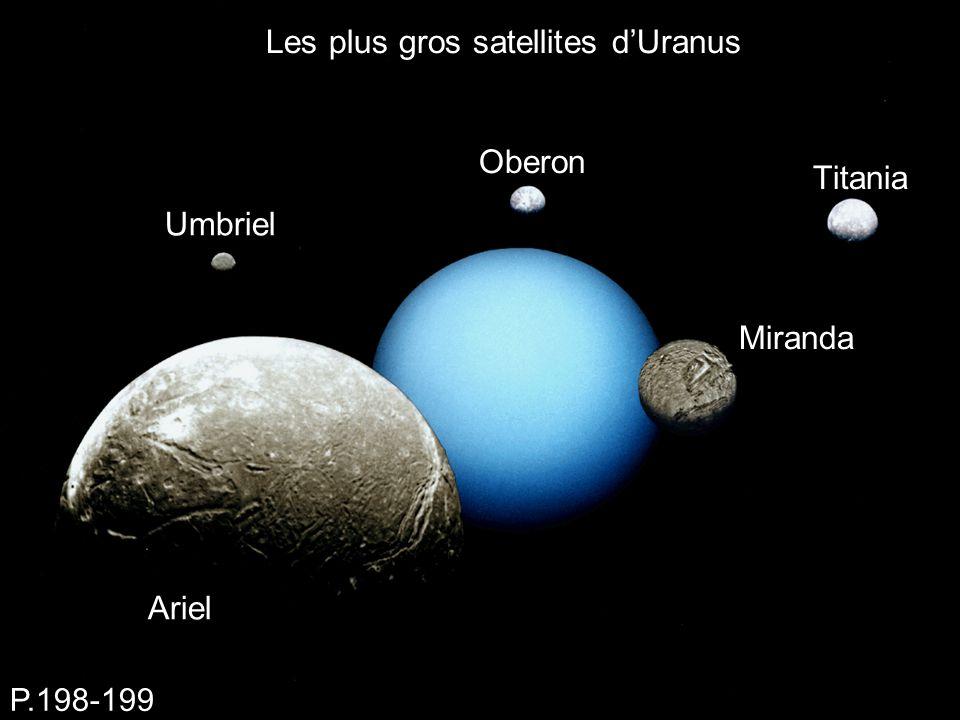 Les plus gros satellites d'Uranus