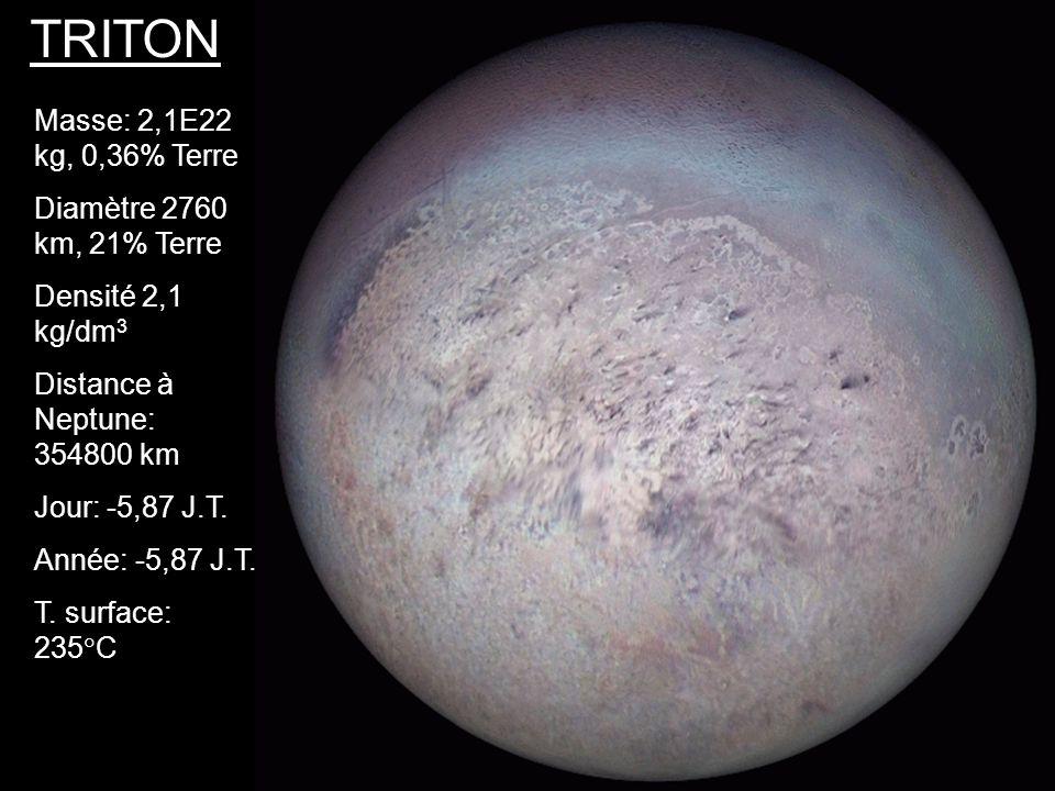 TRITON Masse: 2,1E22 kg, 0,36% Terre Diamètre 2760 km, 21% Terre