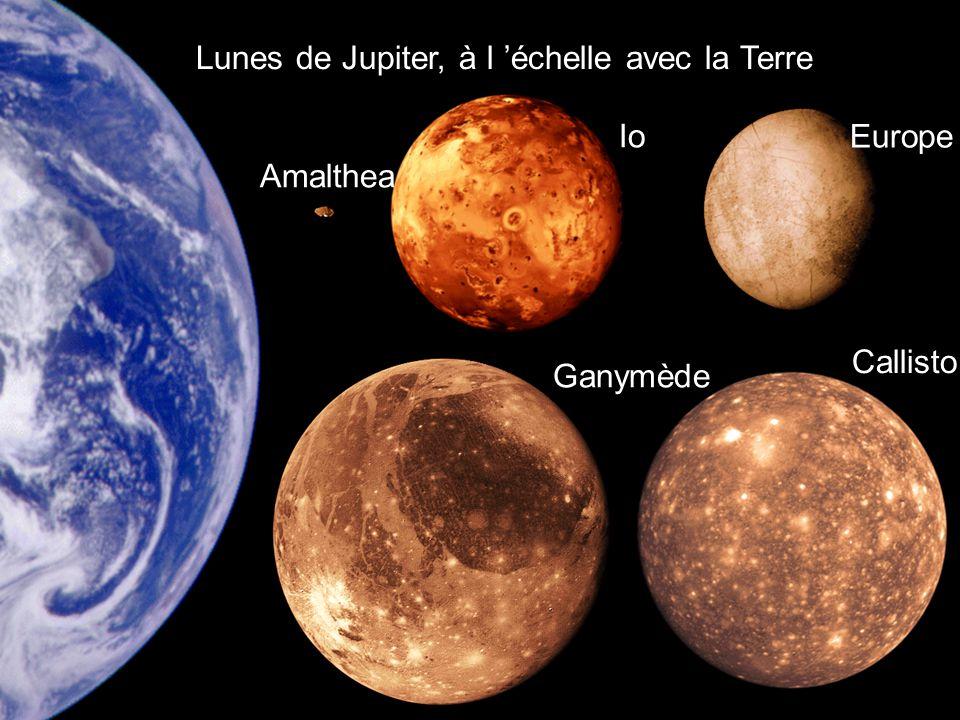 Lunes de Jupiter, à l 'échelle avec la Terre
