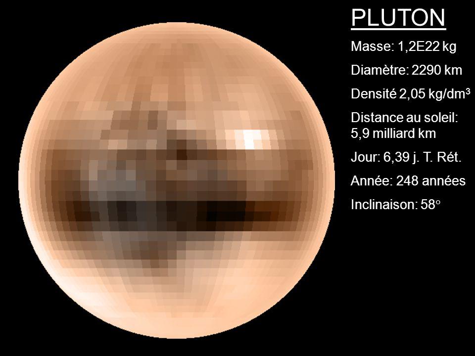 PLUTON Masse: 1,2E22 kg Diamètre: 2290 km Densité 2,05 kg/dm3