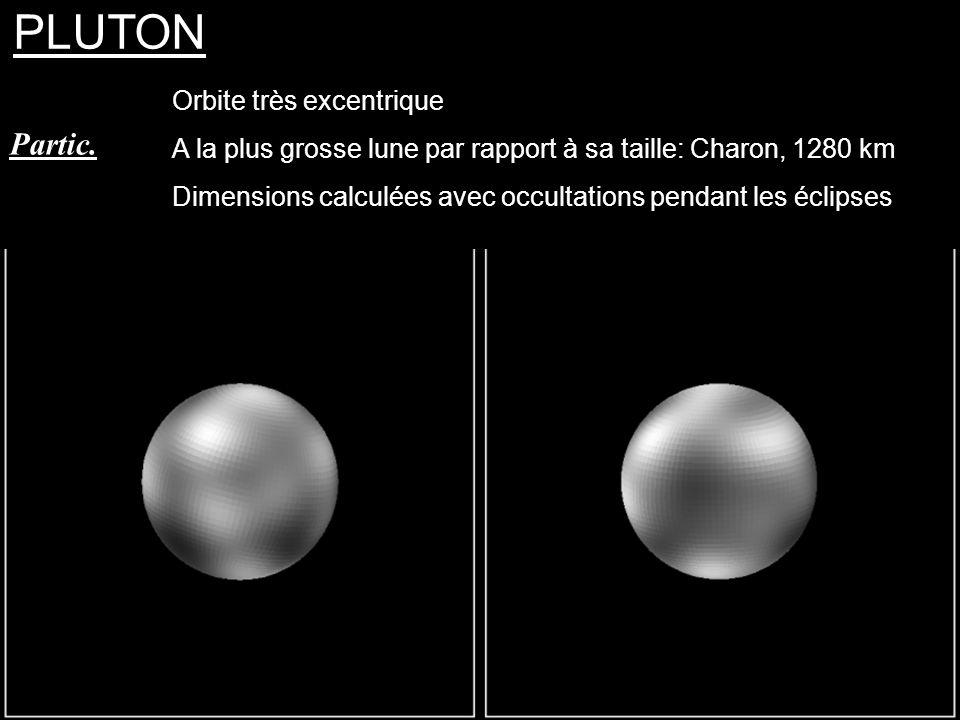 PLUTON Partic. Orbite très excentrique
