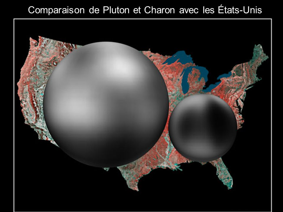 Comparaison de Pluton et Charon avec les États-Unis