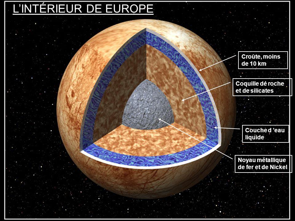 L'INTÉRIEUR DE EUROPE Croûte, moins de 10 km