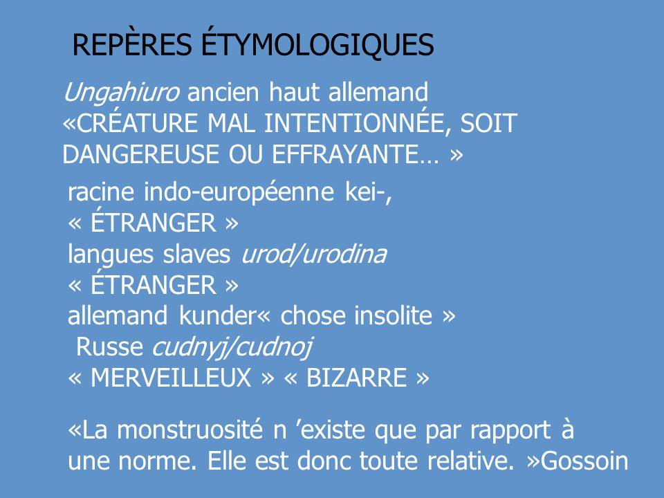REPÈRES ÉTYMOLOGIQUES