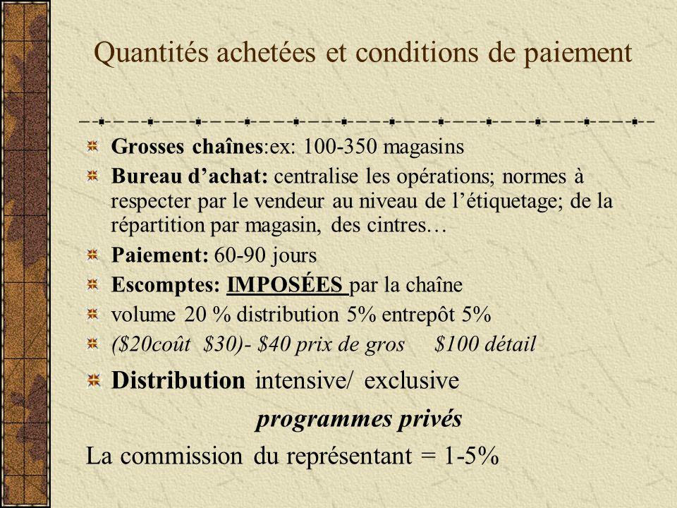 Quantités achetées et conditions de paiement