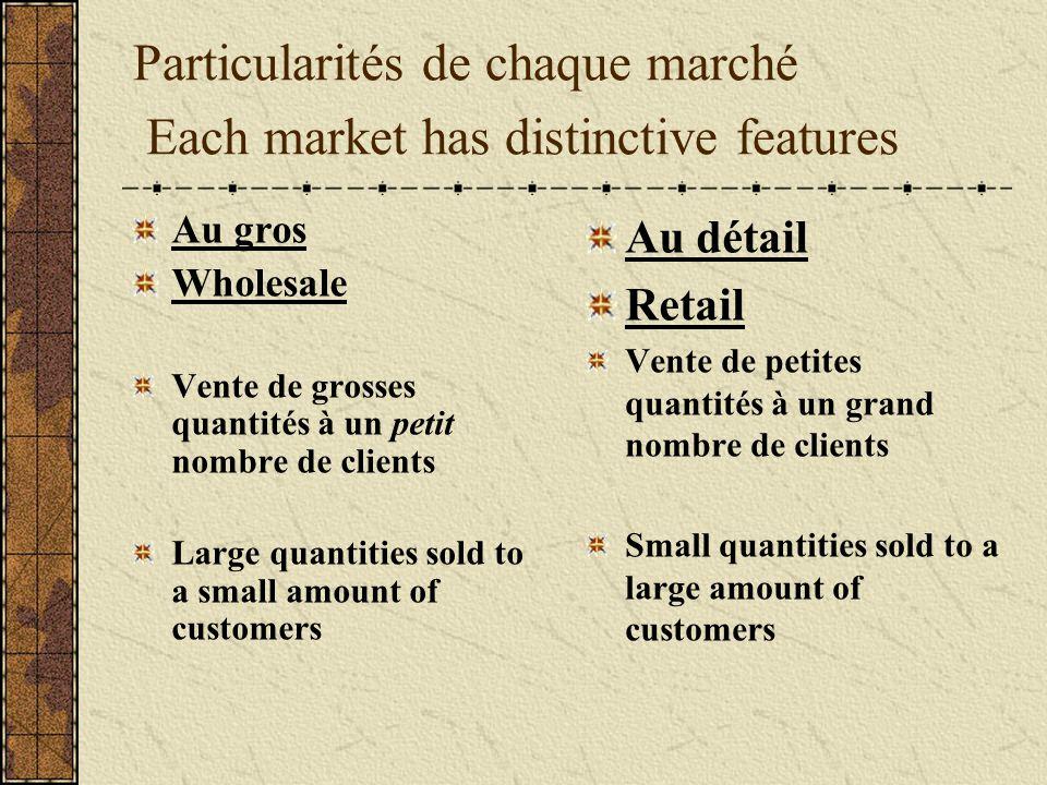 Particularités de chaque marché Each market has distinctive features