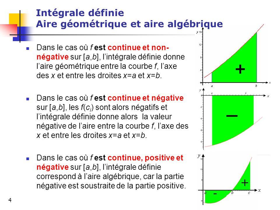Intégrale définie Aire géométrique et aire algébrique