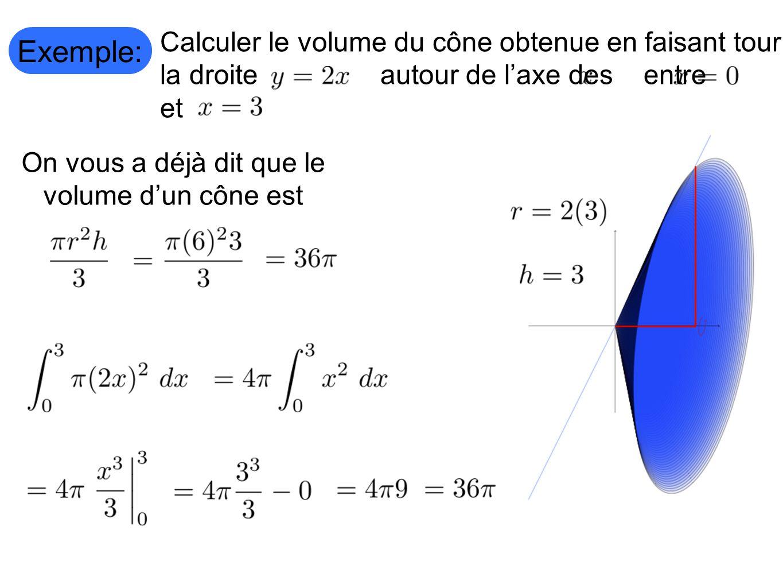 On vous a déjà dit que le volume d'un cône est